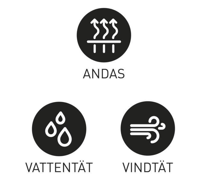Haglöfs Husk W skaljacka BLUE INK Köp online hos Intersport