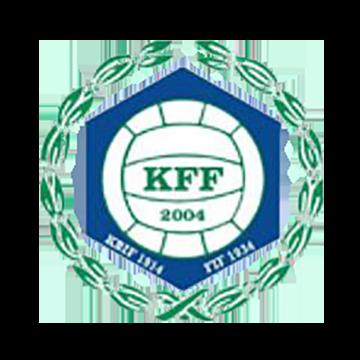 Klippans FF